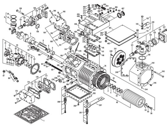 Remanufatura de Compressores